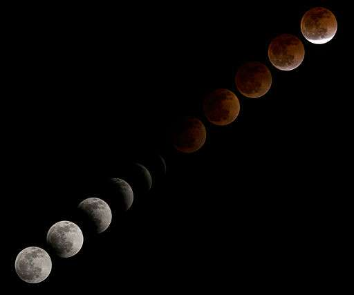 Blood Moon 2015 Facts