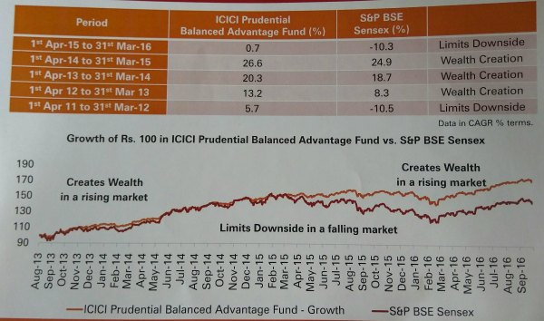 icici-prudential-vs-bse-nse