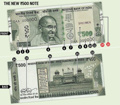new-currency-notes-india-rs500-rbi