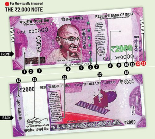 new-currency-notes-rs2000