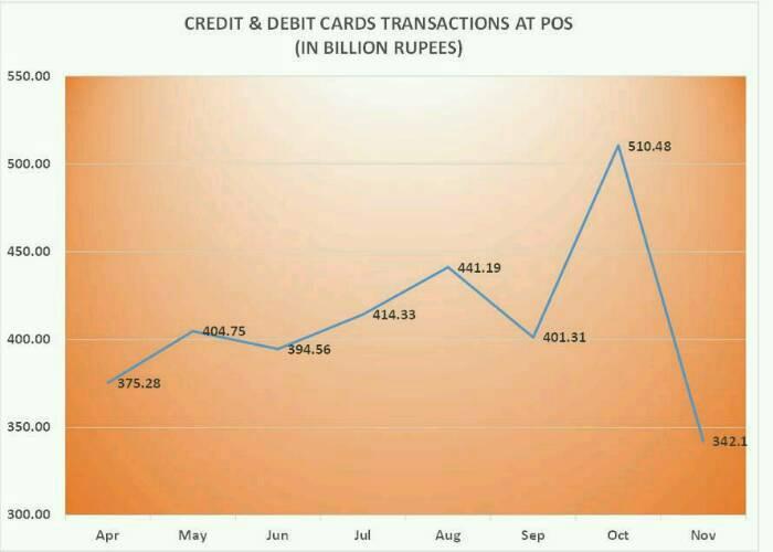 credit-debit-transaction-pos