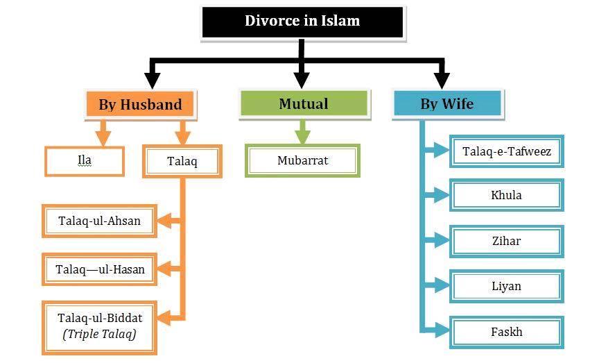 Womens divorce forum