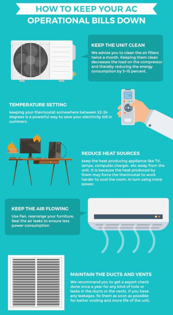 Simple Hacks To Save Air Conditioner Electricity Consumption